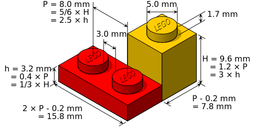 Lego-dimensionspng